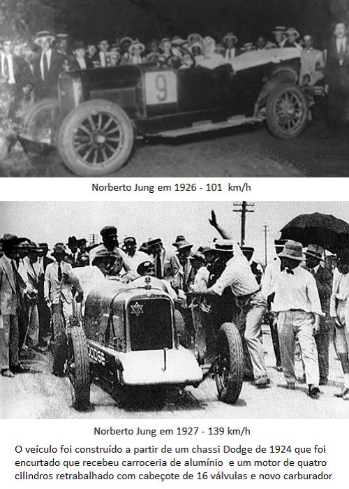Norberto_Jung_1926_1927